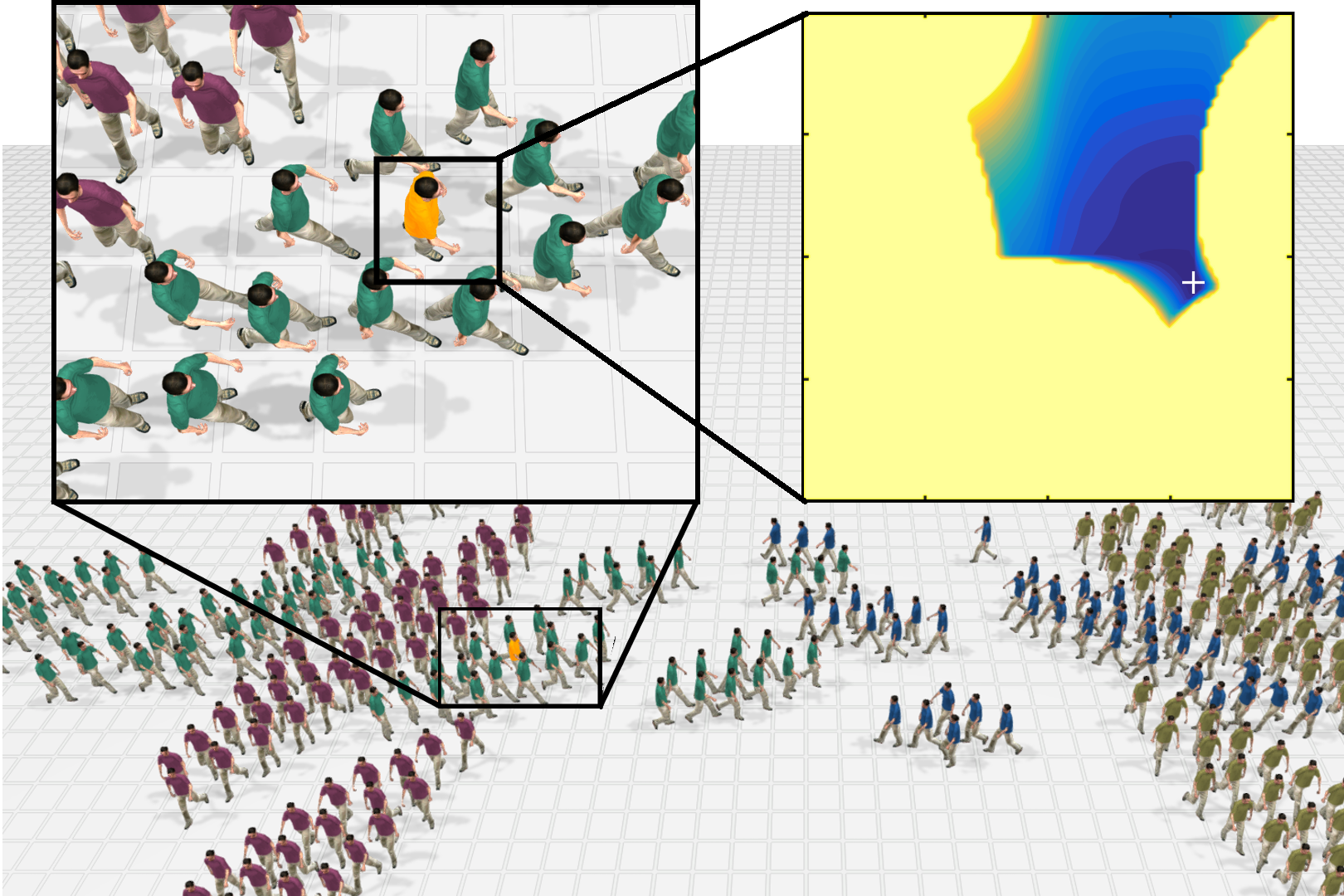 Implicit Crowds: Optimization Integrator for Robust Crowd Simulation (image missing)