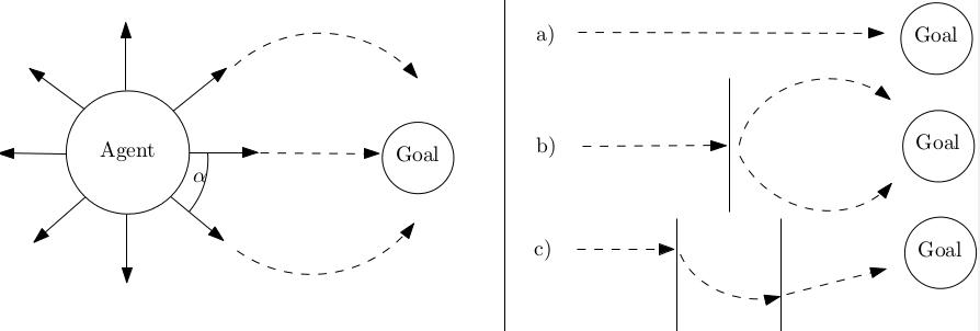 Anytime Navigation with Progressive Hindsight Optimization (image missing)